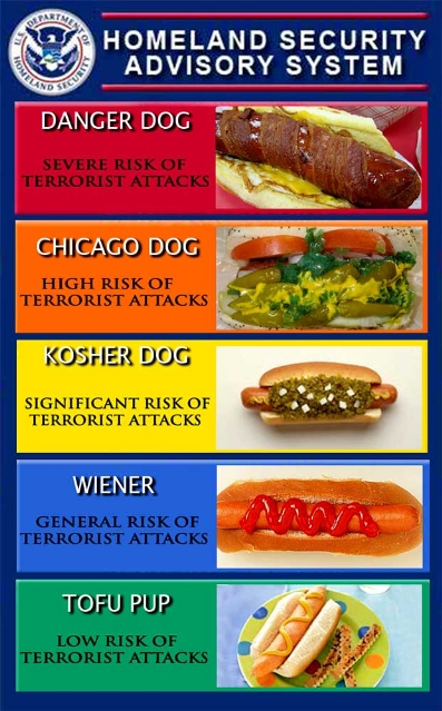 Hot Dog Threat Level